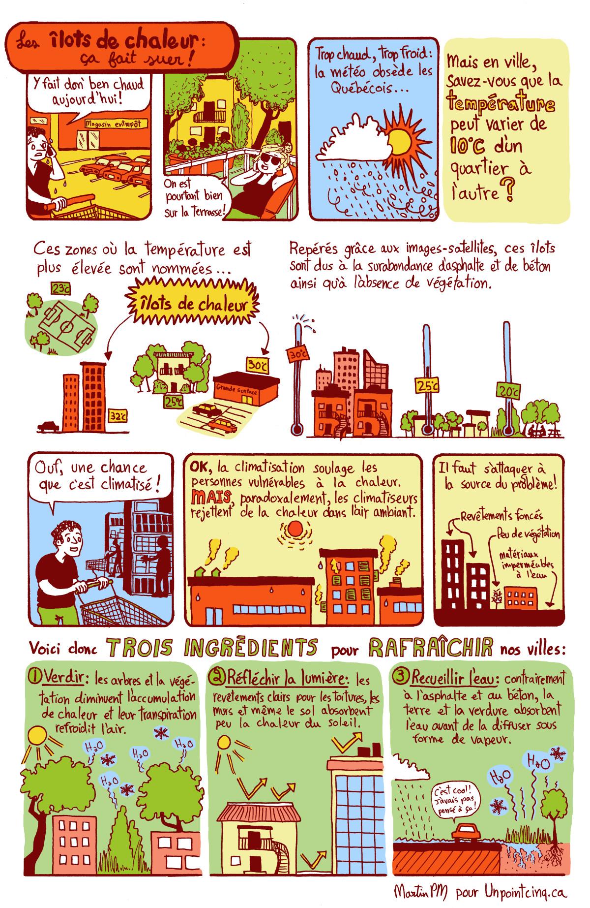 bande dessinée ABD climat martin pm ilot de chaleur