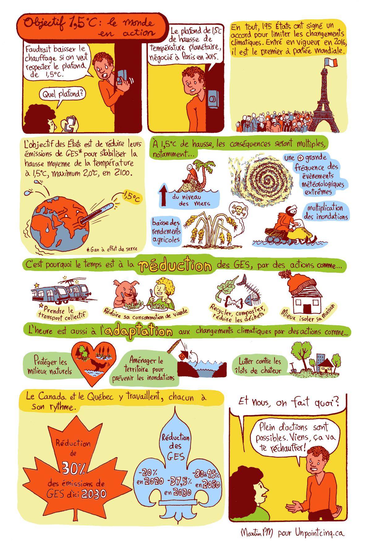 martin pm abd climat bande dessinée